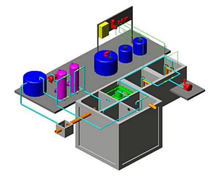schema impianto depuratore chimico-fisico
